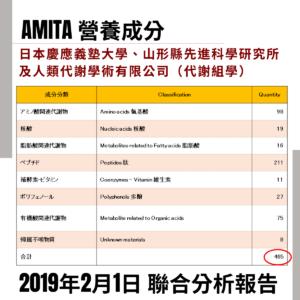 AmitA PURE 465種營養素