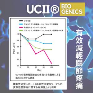 Uc2有效止痛